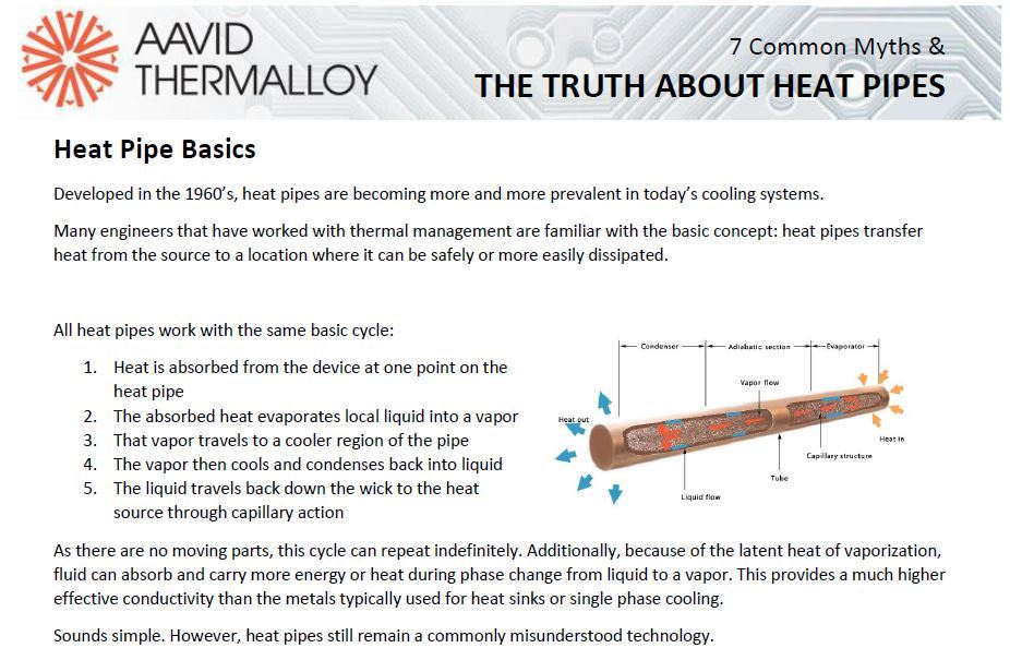 7 Most Common Heat Pipe Myths